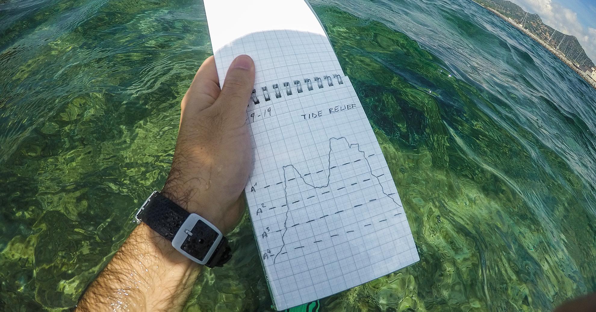 block notes tascabile resistente all'acqua